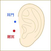更年期めまい・耳鳴りに効くツボ【耳門】